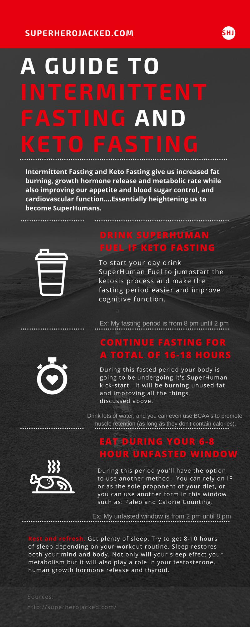 intermittent-fasting-3-0